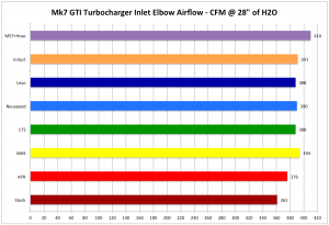 turbo_inlet_pipe_Comparison_round_3.png